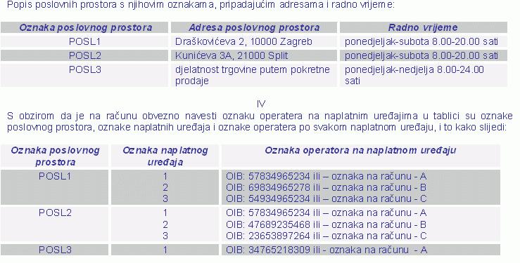 Primjer internog akta